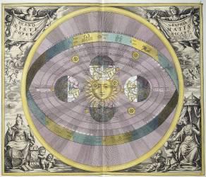 Harmonia macroscosmica. Copernic. Révolution de la terre. (Schenk Pieter, Valck Gerrit) - Muzeo.com
