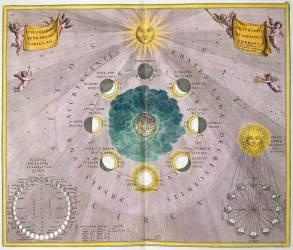Harmonia macroscosmica. Les phases de la lune. (Gerard Valck) - Muzeo.com